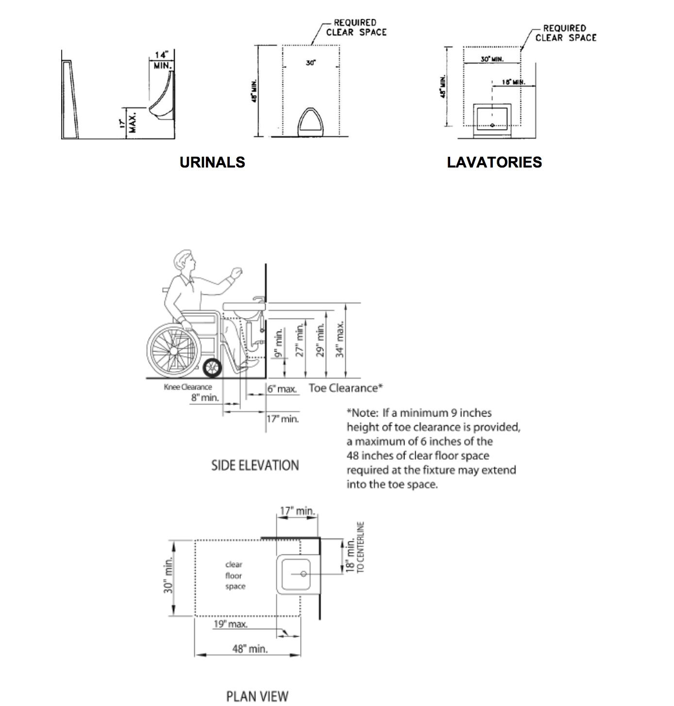 Picture of: Bathroom Stall Dimensions Ada Sizes Toilet Partitions